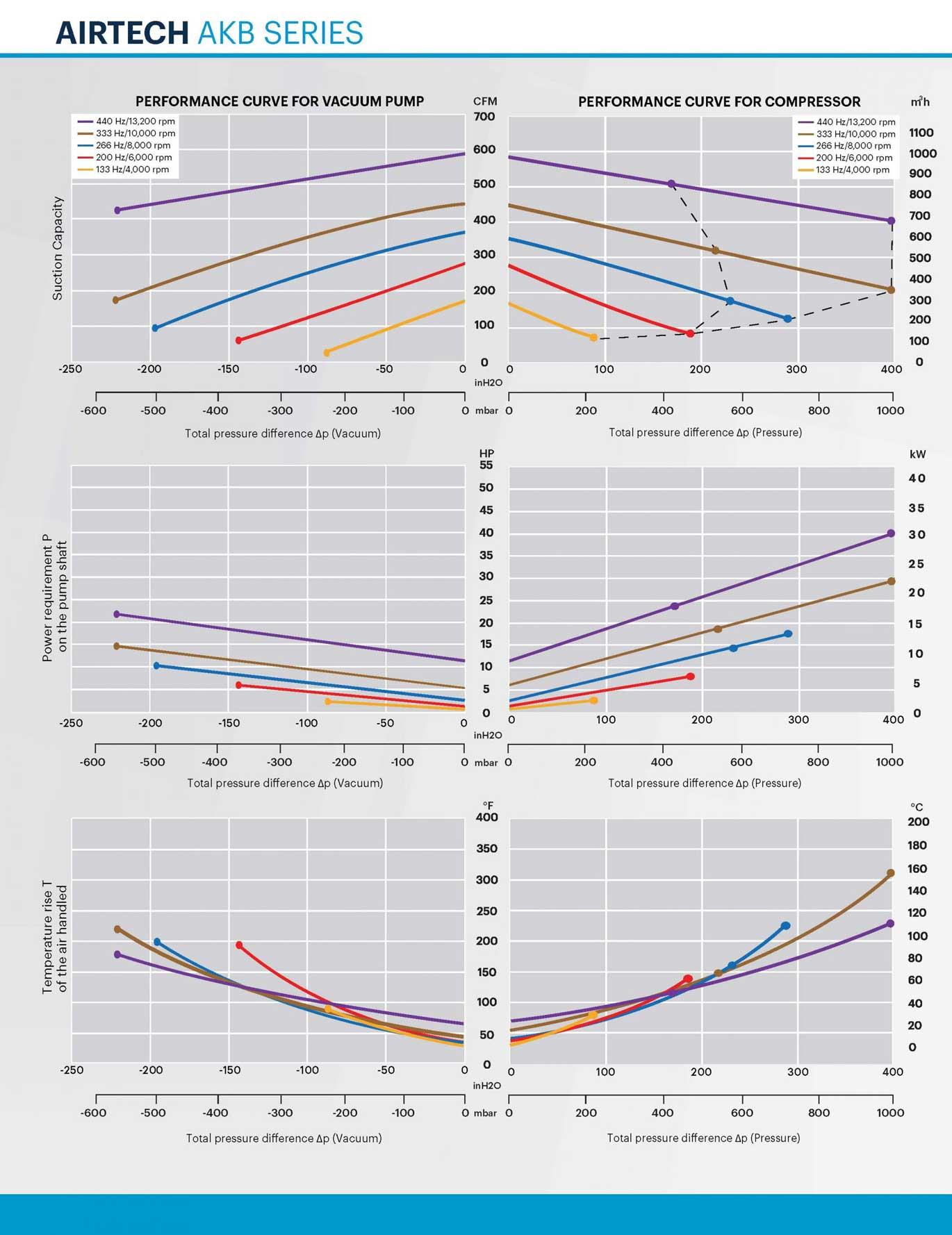 AKB-Series-2020-Datasheet