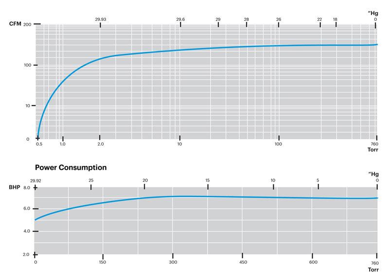 L160C-Performance-Curves