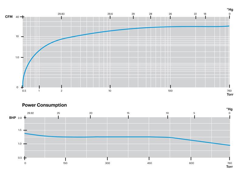 L25-Performance-Curves