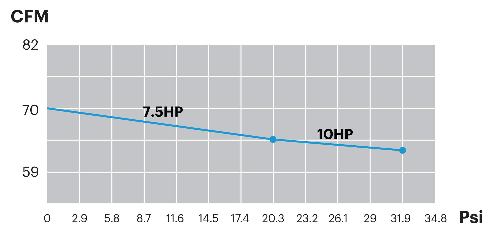 PCX105_Performance_Curve
