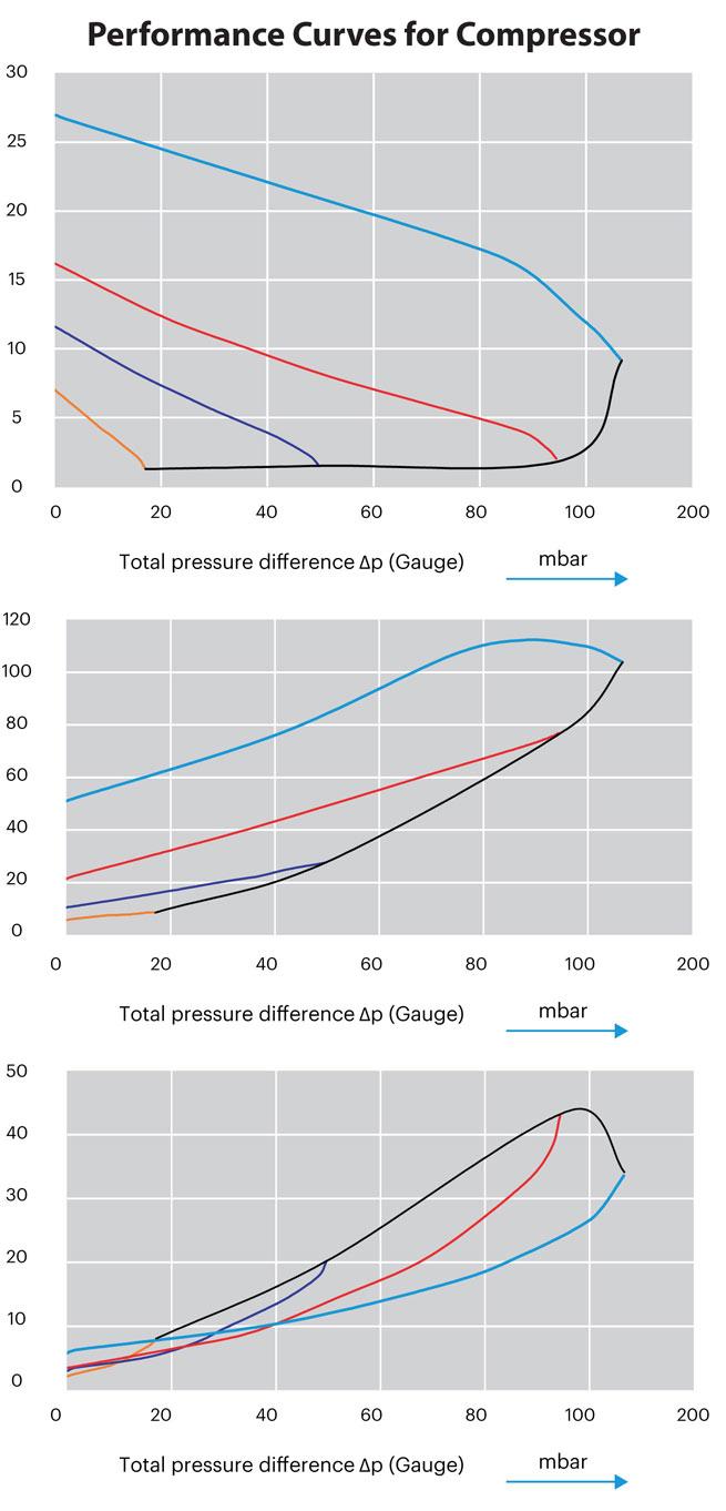 Performance_Curve_Compressor